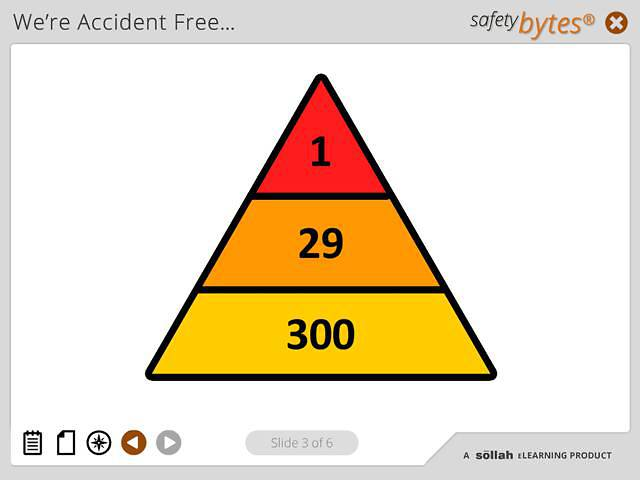 SafetyBytes® - Workplace Accidents (Steps to Prevention)