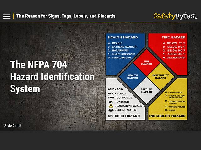 SafetyBytes® - The NFPA 704 Hazard Identification System