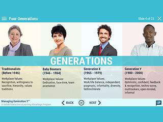 Managing Generation Y: Leading Our Future™ - Advantage eLearning