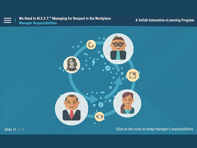 We Need to M.E.E.T.: Managing for Respect in the Workplace