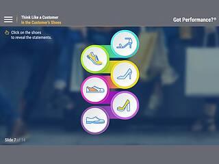 Got Performance?® Think Like a Customer