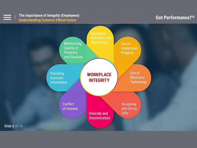 Got Performance?™ The Importance of Integrity (Employees)