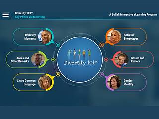 Diversity 101™ (eLearning Classic)