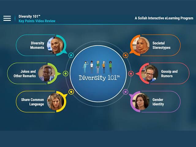 Diversity 101™ (eLearning Classic)