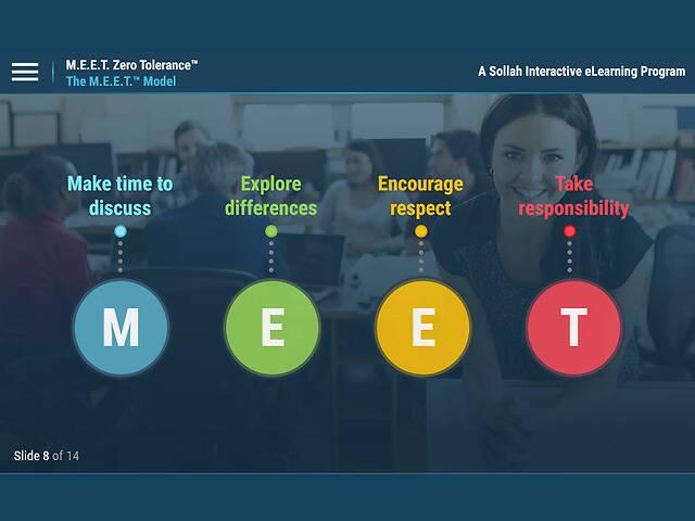 M.E.E.T. Zero Tolerance™: Enforcing Zero Tolerance with Fairness and Respect