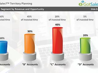 Got Sales?™ Territory Planning