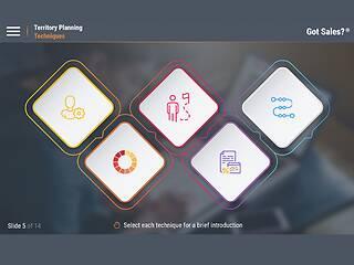 Got <u>Sales</u>?™ Territory Planning