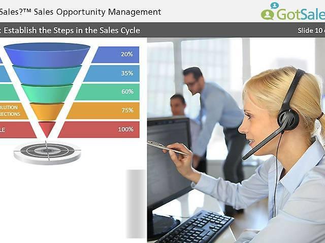 Got Sales™ Sales Opportunity Management